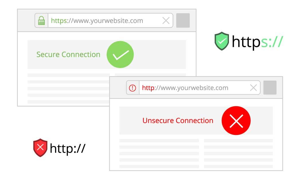 【エックスサーバー】WordpressをSSL化と.htaccess【コピペOK】
