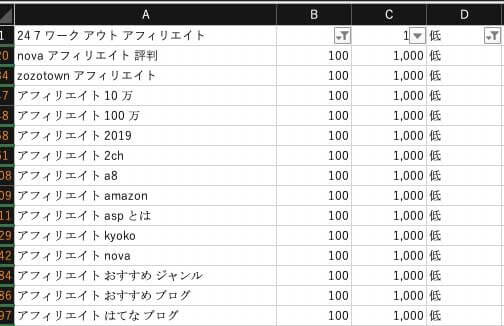 DLしたCSVから「キーワード」「0〜10000」「低・中・高」以外のセルを削除し、フィルターで「100〜1000・低」に絞る